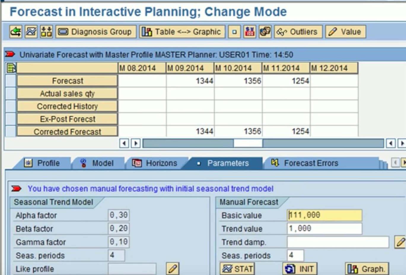 SAP APO working interface