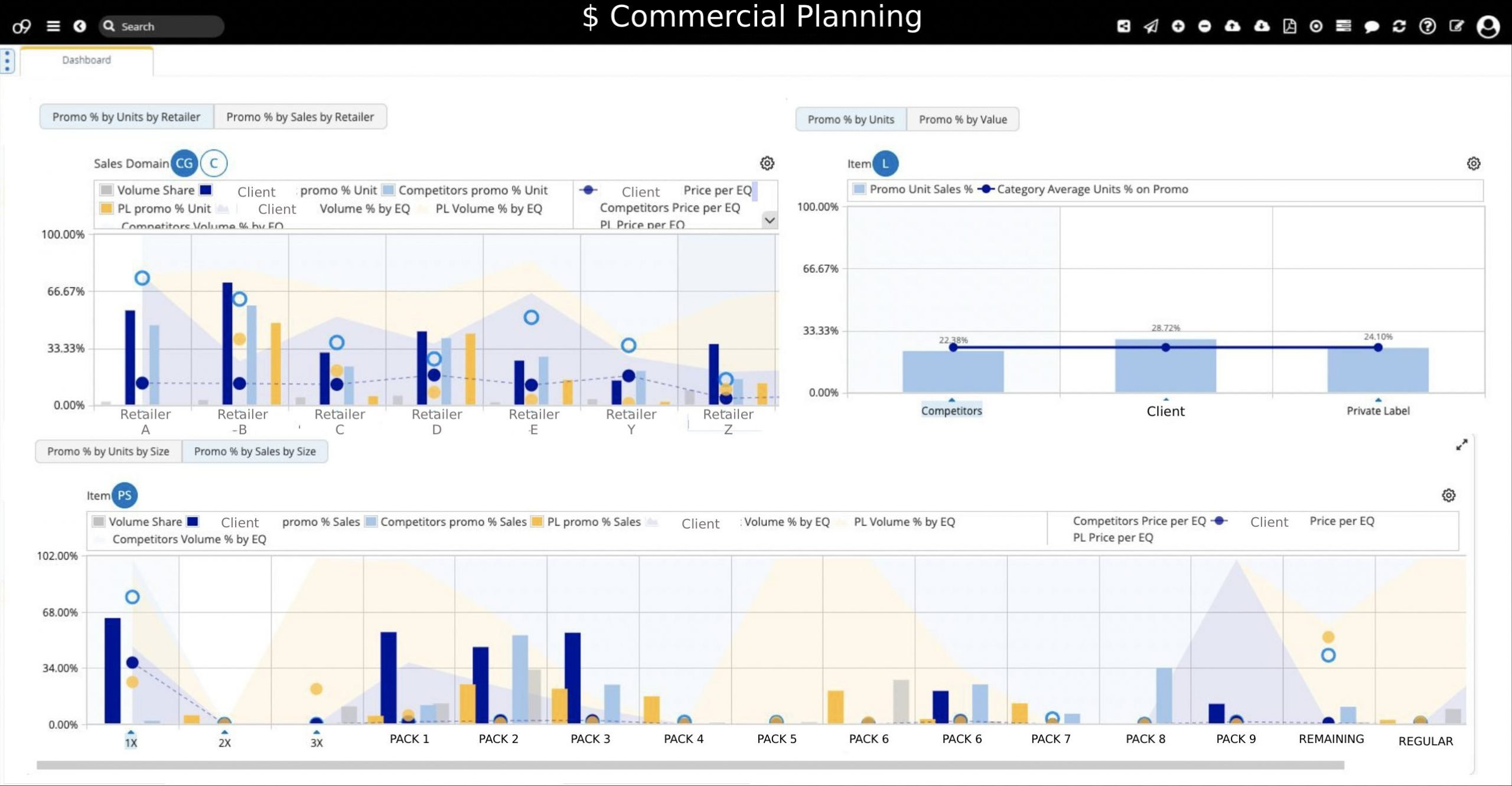Commercial planning dashboard 2